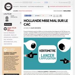 Hollande fluctue avec le CAC