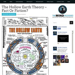 TMU: The Hollow Earth Theory - Fact Or Fiction?