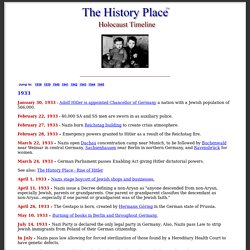 SOURCE #6 Holocaust Timeline