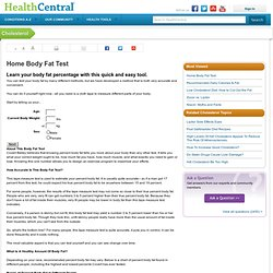 Home Body Fat Test