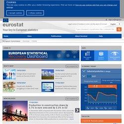 Eurostat Home