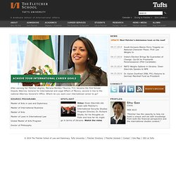 Graduate Professional School of International Affairs - The Fletcher School at Tufts University