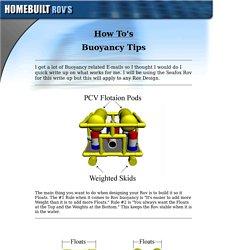 Homebuilt Rovs
