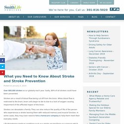 What you Need to Know About Stroke and Stroke Prevention