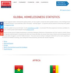 Global Homelessness Statistics - Homeless World Cup