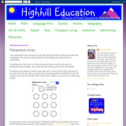 Highhill Homeschool: Multiplication Circles