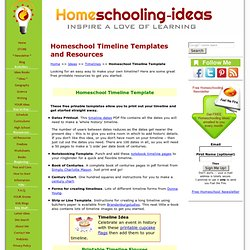 History timeline templates pearltrees for Homeschool id template