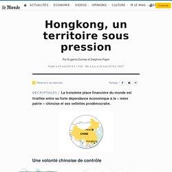 Hongkong, un territoire sous pression