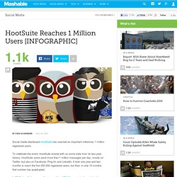 HootSuite Reaches 1 Million Users [INFOGRAPHIC]