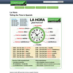 La hora en español - Telling the time in Spanish
