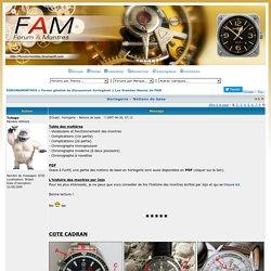 Horlogerie - Notions de base