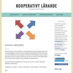 Struktur: Hörnsamtal – Kooperativt Lärande