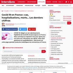 Covid-19en France: vers un scénario à l'italienne, derniers chiffres et carte