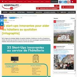 22 start-ups innovantes pour aider les hôteliers au quotidien [infographie] Hospitality On