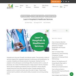 Lean in Hospitals & Healthcare Services