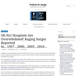 Oh No! Hospitals Are Overwhelmed! Raging Surges Reported In…1957…2000…2003…2016… – William M. Briggs