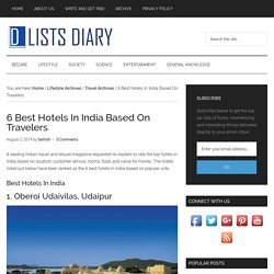 6 Best Hotels In India Based On Travelers