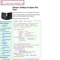 Hotkey to Open File Fast