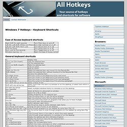 All hotkeys - Windows 7 Hotkeys - Keyboard Shortcuts