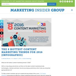 The 8 Hottest Content Marketing Trends For 2016 [Infographic]