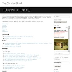 Houdini Tutorials