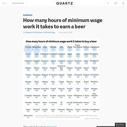 How many hours of minimum wage work it takes to earn a beer - Quartz