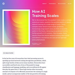 How AI Training Scales