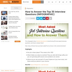 How to Answer the Top 35 Interview Questions