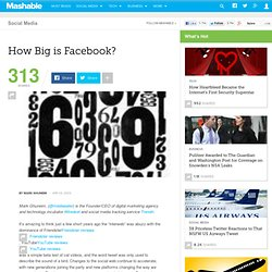 How Big is Facebook?
