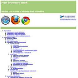 How browsers work