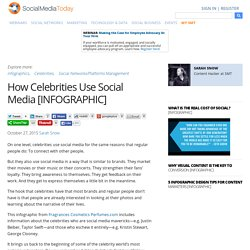 How Celebrities Use Social Media