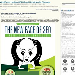 How SEO Has Changed in 2012
