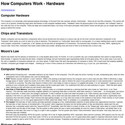 How Computers Work - Hardware