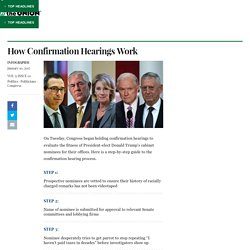 How Confirmation Hearings Work