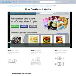 How Corkboard Works
