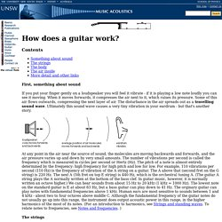 How does a guitar work?