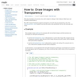 Draw Images with Transparency