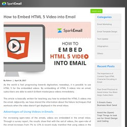 How to Embed HTML 5 Video into Email