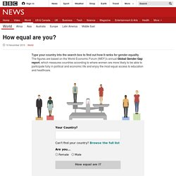 How equal are you?
