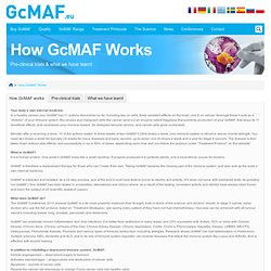 How GcMAF Works