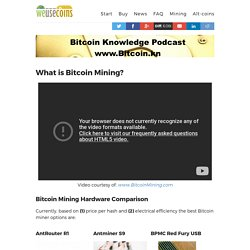 How to get started with Bitcoin mining.