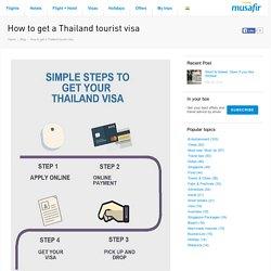 How to get a Thailand tourist visa
