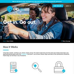 How it Works – GIG Car Share