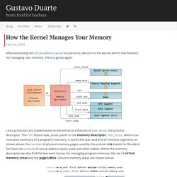 How the Kernel Manages Your Memory