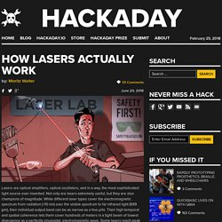 How Lasers Actually Work