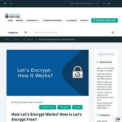 How Let's Encrypt Works? How is Let's Encrypt Free?