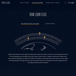 How Loon Works – Project Loon – Google