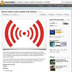 Alarm System Internet Security Sistems