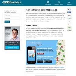 How to Market Your Mobile App