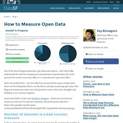 How to Measure Open Data